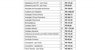 TABELA DE HONORÁRIOS 2017